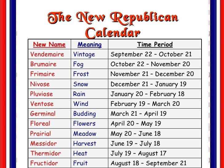 How The Republican Calendar Shoved God Aside Jocelyngreen Com